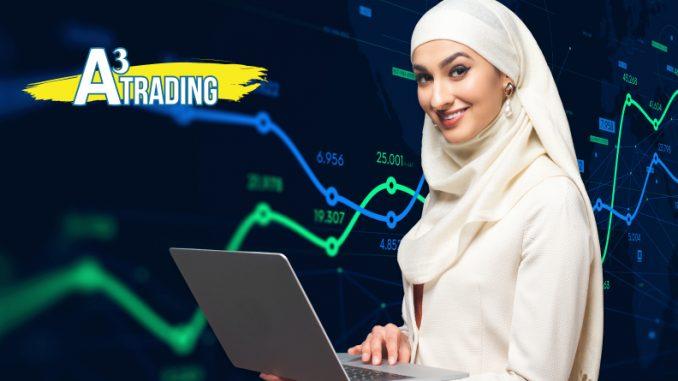 إستراتيجية إدارة رأس المال من قبل A3Trading