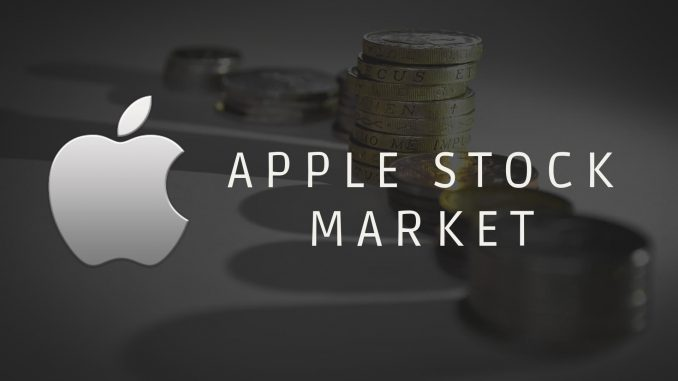 apple stock market